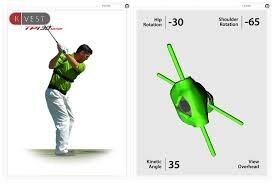 One of the Best tools to build Efficiency in Your Swing I have ever seen.